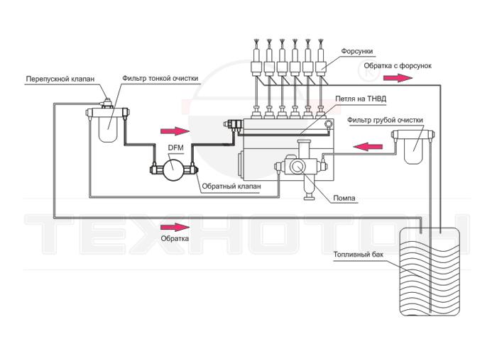 Схема установки расходомера