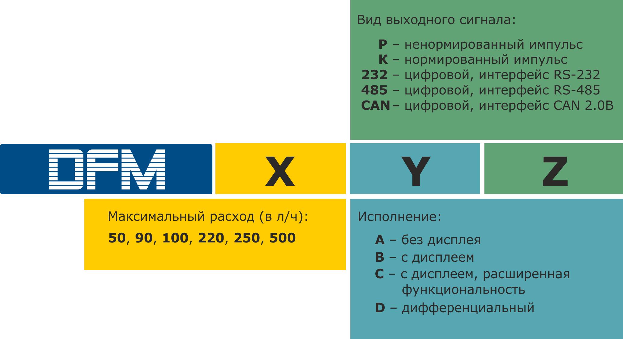 Инструкция По Вулканизации