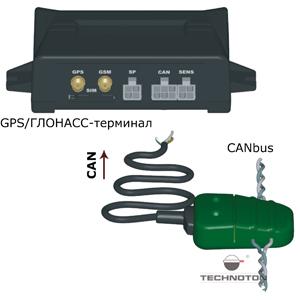 Получение данных из CAN в систему GPS ГЛОНАСС мониторинга транспорта