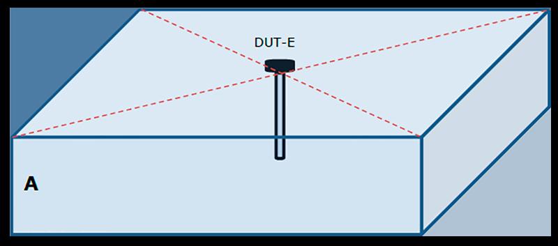 Рисунок 1. Плоский бак. Идеальное место установки DUT-E – геометрический центр бака