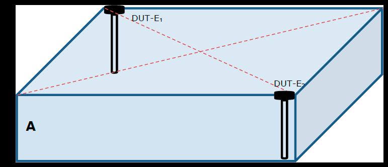 Рисунок 2. Длинный бак. Установка датчиков DUT-E по диагонали, если центр недоступен