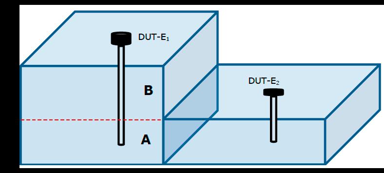 Рисунок 4. Установка датчиков DUT-E на сложном баке Ступенька