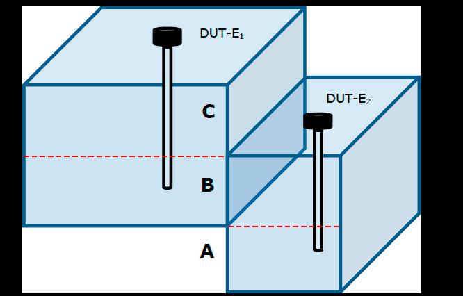 Рисунок 5 Установка датчиков DUT-E на сложном баке Лестница