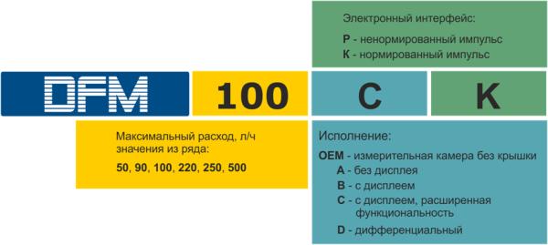 Выбор модели расходомера DFM