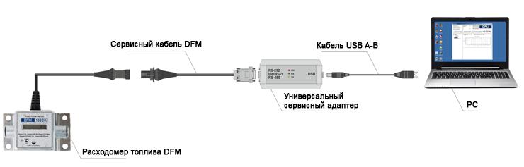Схема подключения расходомера
